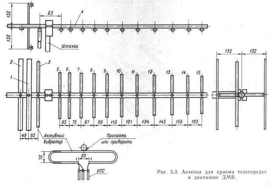 Антенна дециметрового диапазона своими руками фото 414