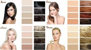 Подборка цвета волос