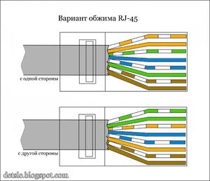 Обжимка rj 45 схема