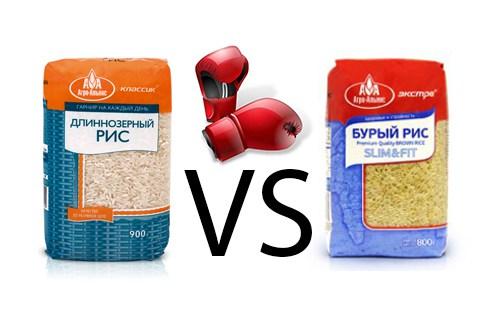 Какой Нужен Рис Для Похудения. Рис для похудения: какой выбрать, как правильно и вкусно готовить и как сидеть на рисовой диете
