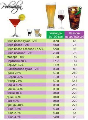 Водка процент алкоголя