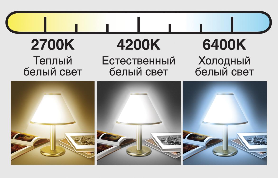 Цвета k для ламп