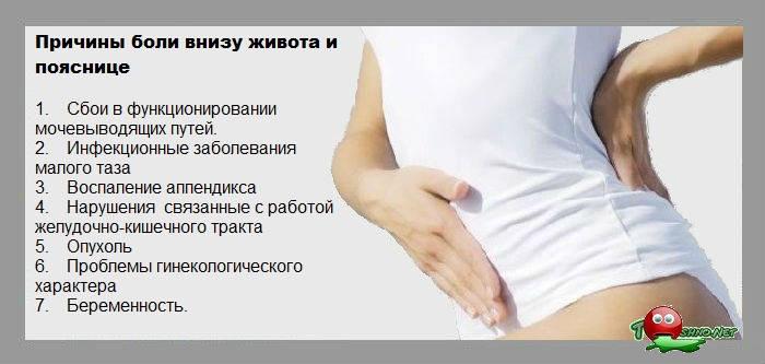 Аппеендицит боль при сексе