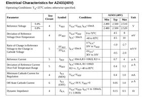 Tl431 характеристики на русском