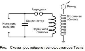 Самодельные генераторы свободной энергии